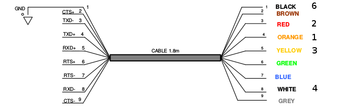 Connecting FTDI USB-RS422 cable to SMR RS485 bus - Rsewiki